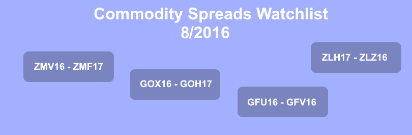 commodity futures spread watchlist august 2016 zmv16 zmf17 zlh17 zlz16 gox16 goh17 gfu16 gfv16